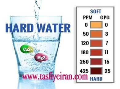 سختی مناسب آب