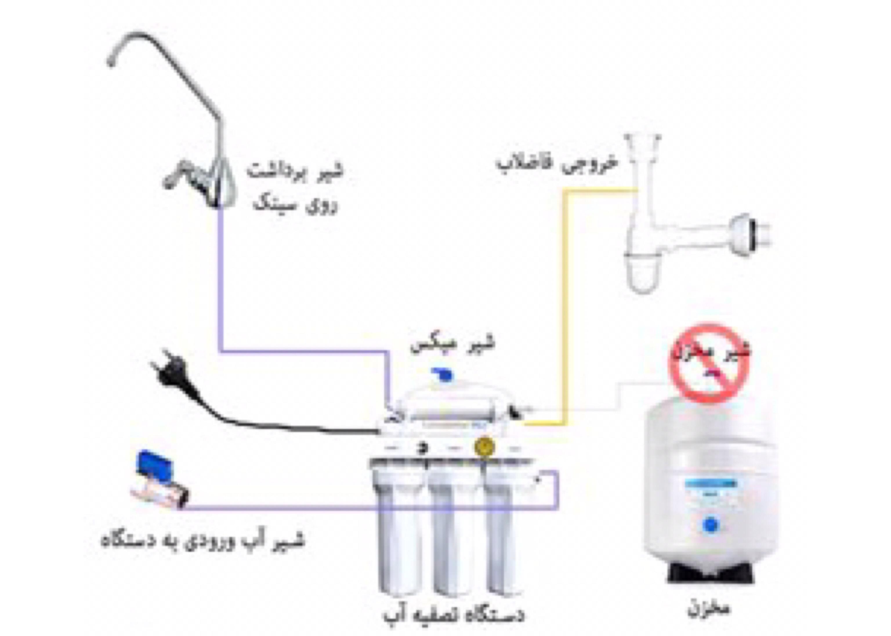 علت خاموش و روشن شدن دستگاه تصفیه آب